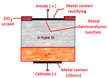 schottky diode construction